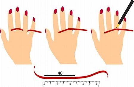 taille de doigt